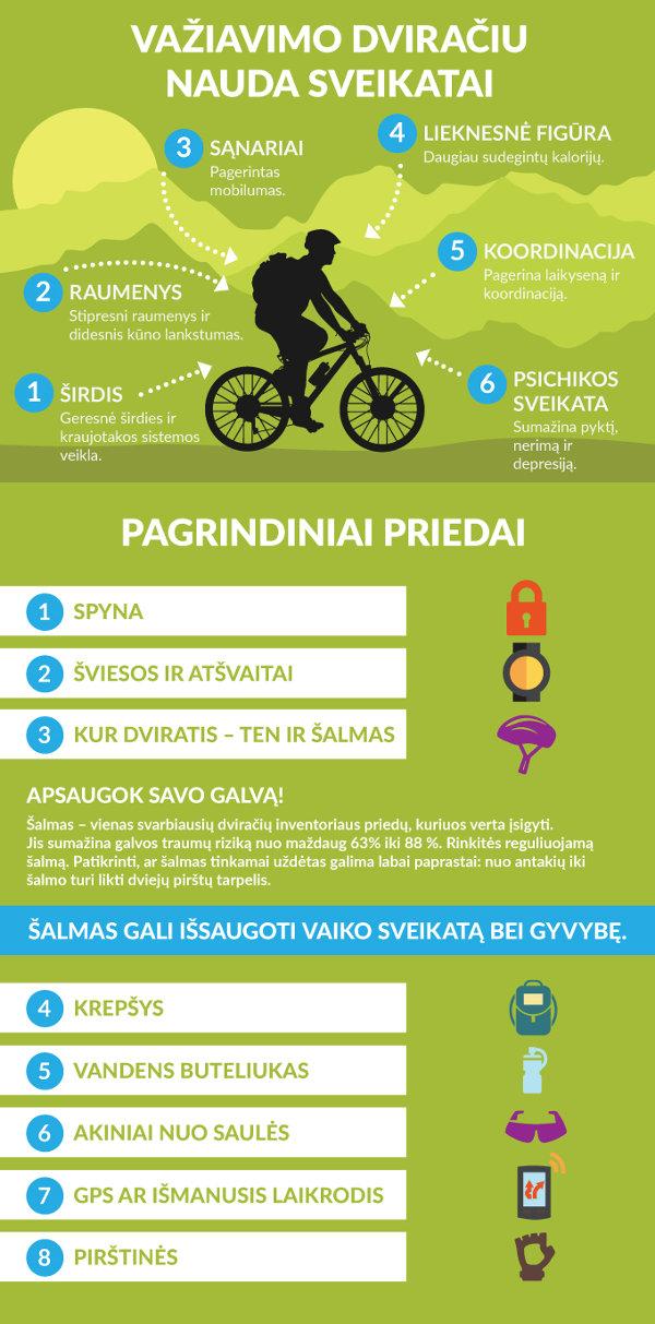 vaziavimo dviraciu nauda sveikatai